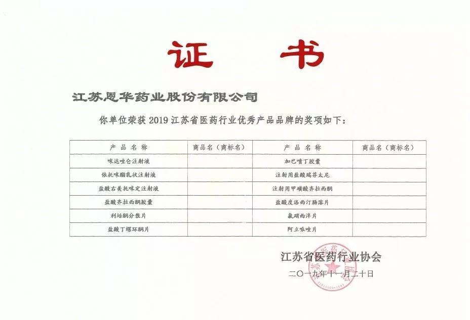 """恩华药业12个产品荣获""""2019江苏省医药行业优秀产品品牌"""""""